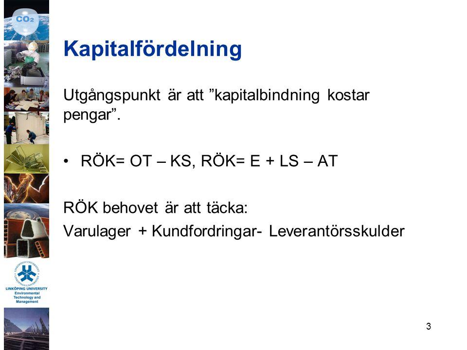 """Kapitalfördelning Utgångspunkt är att """"kapitalbindning kostar pengar"""". RÖK= OT – KS, RÖK= E + LS – AT RÖK behovet är att täcka: Varulager + Kundfordri"""