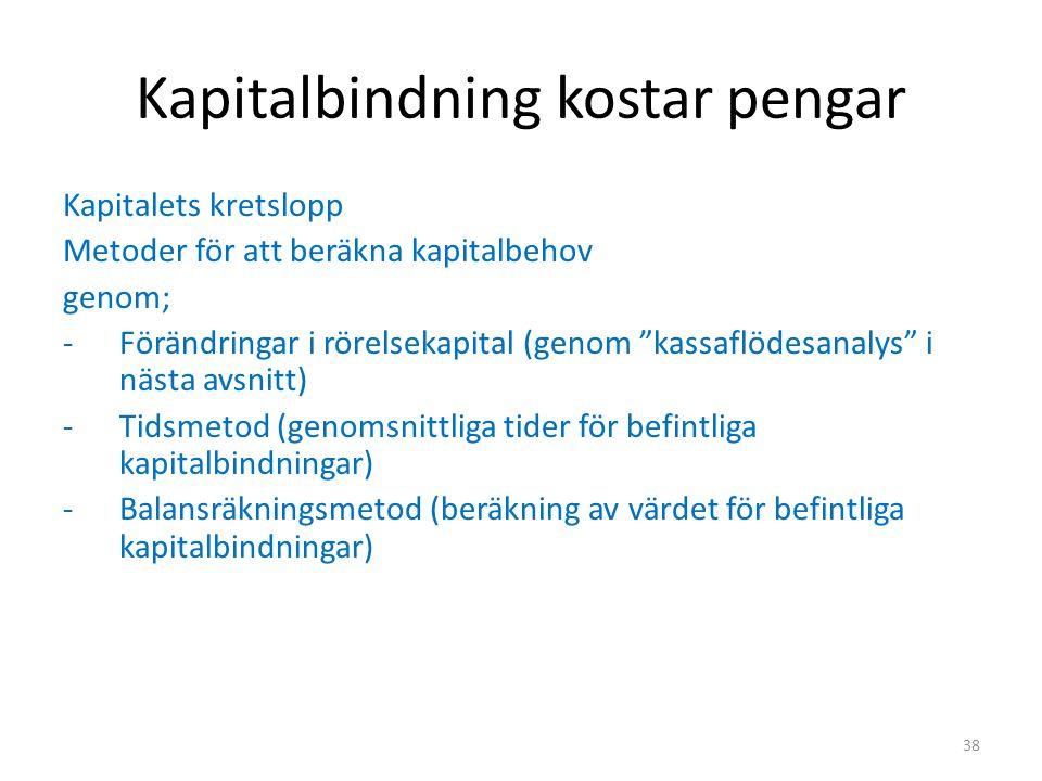 """Kapitalbindning kostar pengar Kapitalets kretslopp Metoder för att beräkna kapitalbehov genom; -Förändringar i rörelsekapital (genom """"kassaflödesanaly"""