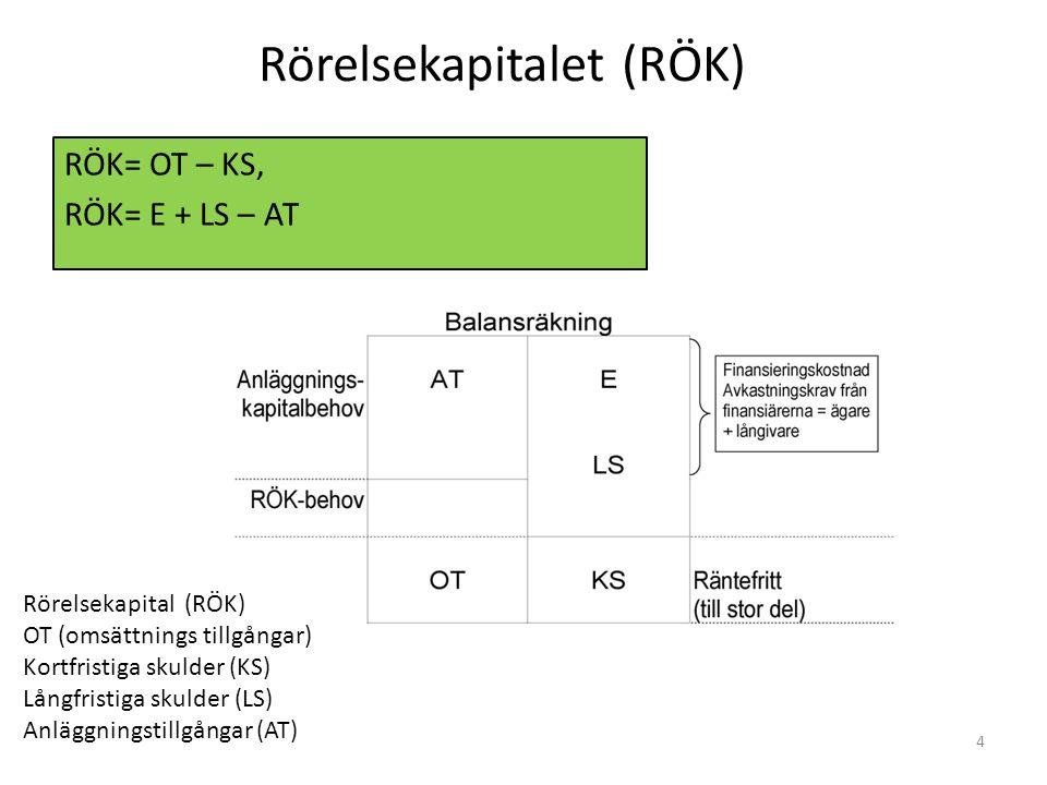 Rörelsekapitalet (RÖK) RÖK= OT – KS, RÖK= E + LS – AT 4 Rörelsekapital (RÖK) OT (omsättnings tillgångar) Kortfristiga skulder (KS) Långfristiga skulde