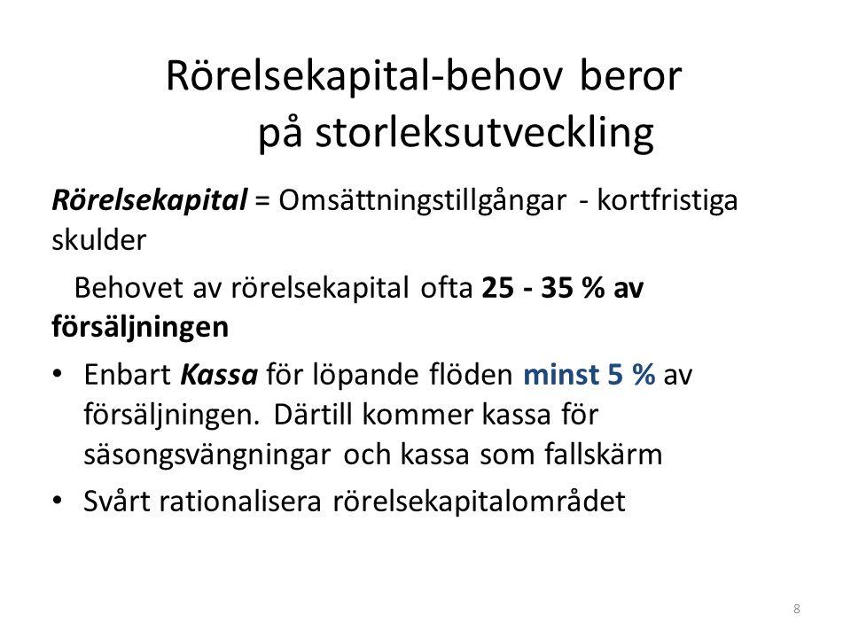 ANALYSSCHEMA STORLEKSUTVECKLI NG  Omsättning och omsättningsutveckling  Antal anställda och förändring  Tillgångar och förändring  Ev.