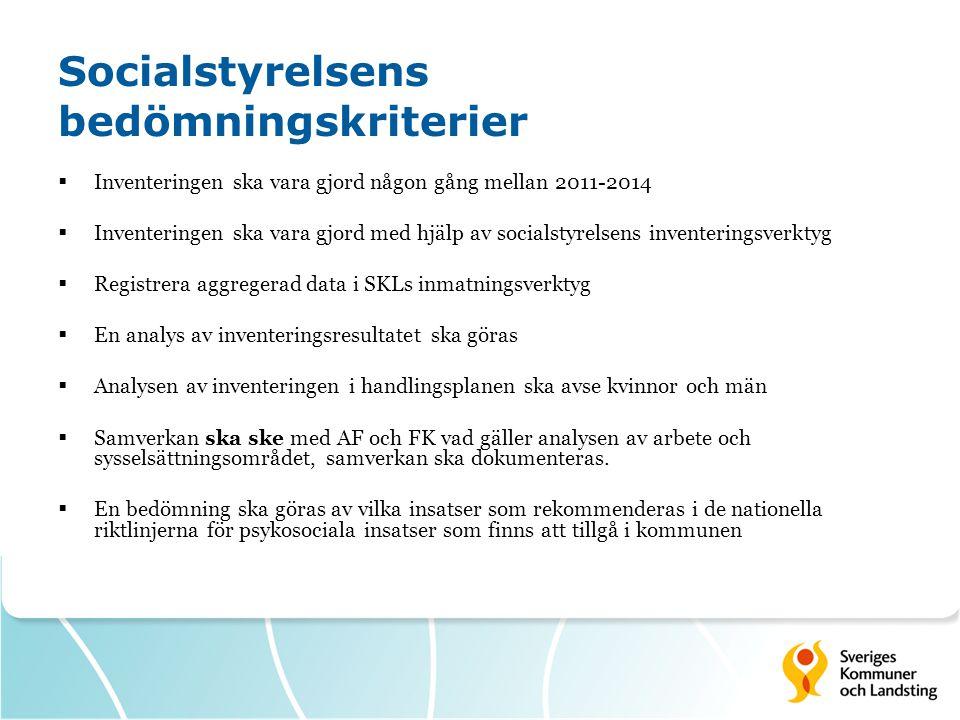 Socialstyrelsens bedömningskriterier  Inventeringen ska vara gjord någon gång mellan 2011-2014  Inventeringen ska vara gjord med hjälp av socialstyr