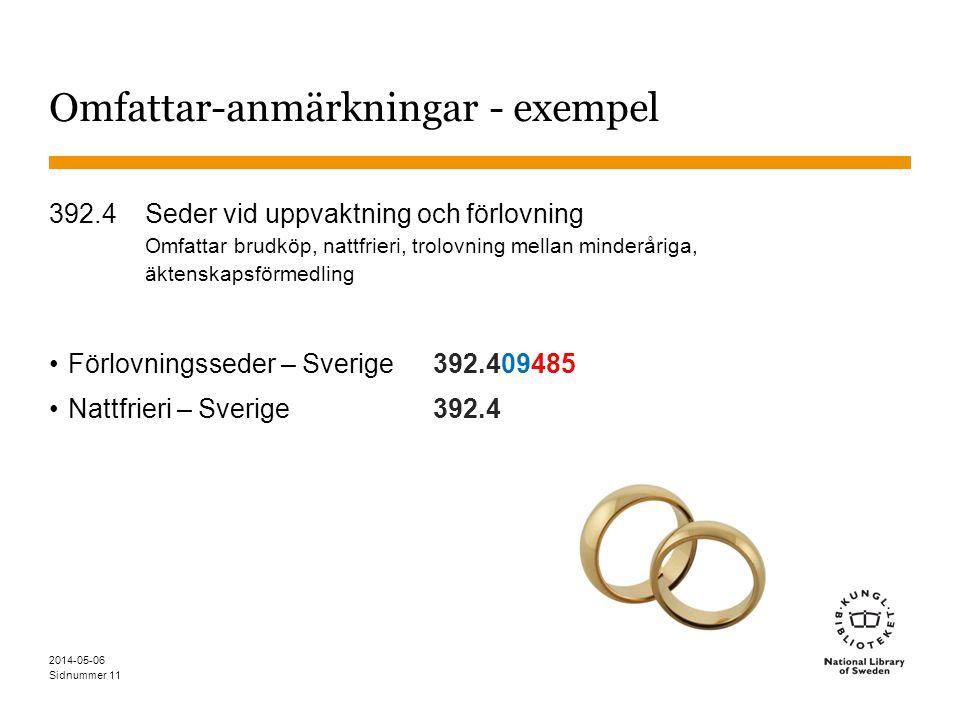 Sidnummer 2014-05-06 11 Omfattar-anmärkningar - exempel 392.4Seder vid uppvaktning och förlovning Omfattar brudköp, nattfrieri, trolovning mellan minderåriga, äktenskapsförmedling Förlovningsseder – Sverige392.409485 Nattfrieri – Sverige392.4