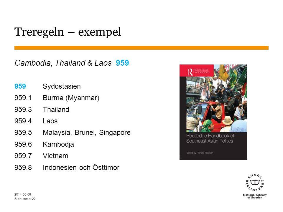 Sidnummer 2014-05-06 22 Treregeln – exempel Cambodia, Thailand & Laos 959 959 Sydostasien 959.1 Burma (Myanmar) 959.3Thailand 959.4Laos 959.5Malaysia, Brunei, Singapore 959.6Kambodja 959.7Vietnam 959.8Indonesien och Östtimor