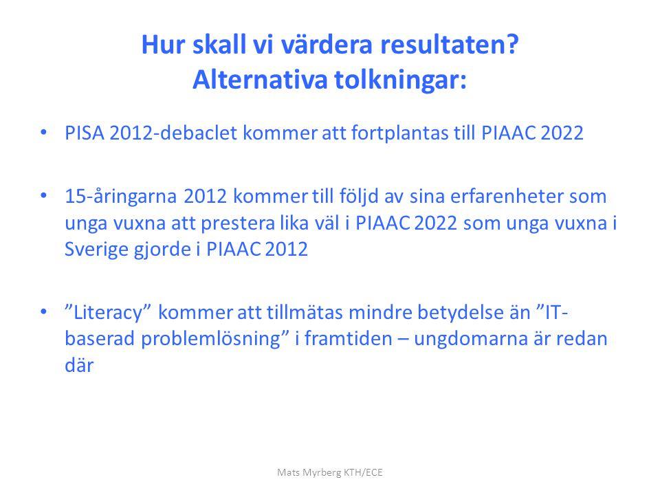 Hur skall vi värdera resultaten? Alternativa tolkningar: PISA 2012-debaclet kommer att fortplantas till PIAAC 2022 15-åringarna 2012 kommer till följd