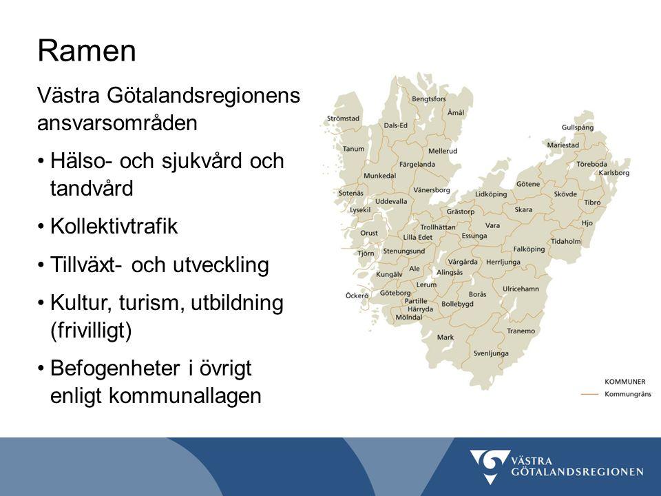 Ramen Västra Götalandsregionens ansvarsområden Hälso- och sjukvård och tandvård Kollektivtrafik Tillväxt- och utveckling Kultur, turism, utbildning (f