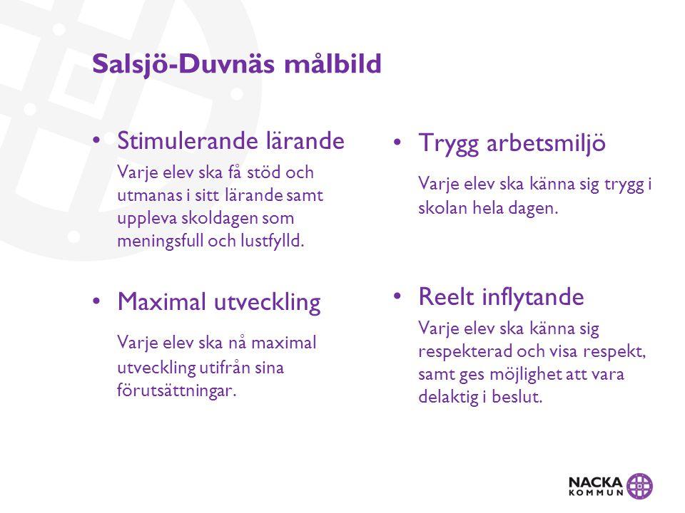 Salsjö-Duvnäs målbild Stimulerande lärande Varje elev ska få stöd och utmanas i sitt lärande samt uppleva skoldagen som meningsfull och lustfylld. Max