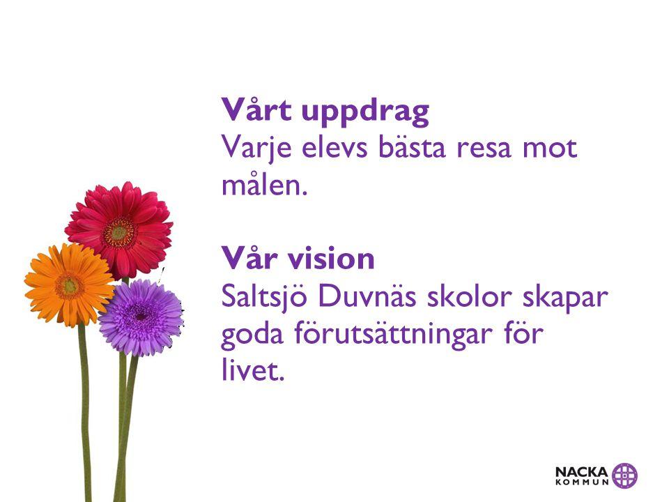Vårt uppdrag Varje elevs bästa resa mot målen. Vår vision Saltsjö Duvnäs skolor skapar goda förutsättningar för livet.
