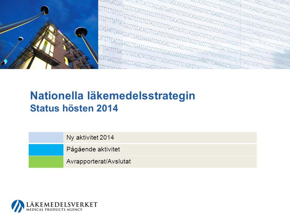 Nationella läkemedelsstrategin Status hösten 2014 Ny aktivitet 2014 Pågående aktivitet Avrapporterat/Avslutat