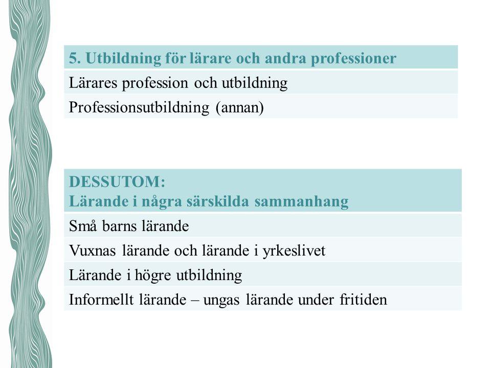DESSUTOM: Lärande i några särskilda sammanhang Små barns lärande Vuxnas lärande och lärande i yrkeslivet Lärande i högre utbildning Informellt lärande