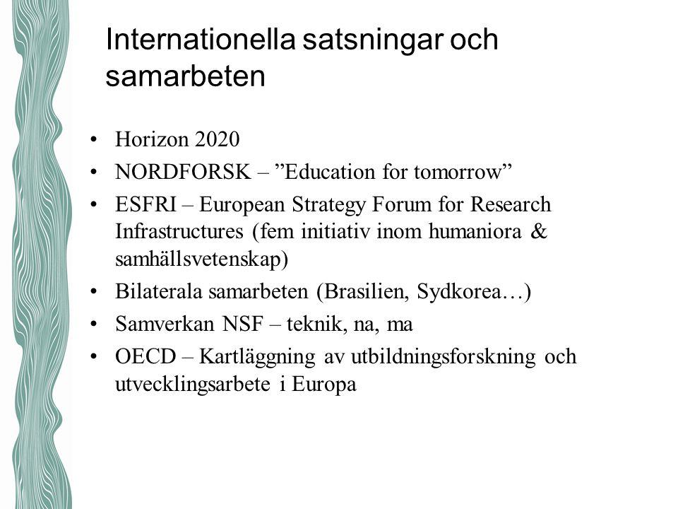 "Internationella satsningar och samarbeten Horizon 2020 NORDFORSK – ""Education for tomorrow"" ESFRI – European Strategy Forum for Research Infrastructur"