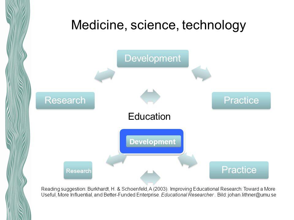 Medicine, science, technology Reading suggestion: Burkhardt, H.