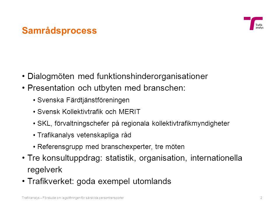 Samrådsprocess Dialogmöten med funktionshinderorganisationer Presentation och utbyten med branschen: Svenska Färdtjänstföreningen Svensk Kollektivtraf