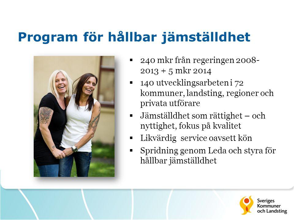 Program för hållbar jämställdhet  240 mkr från regeringen 2008- 2013 + 5 mkr 2014  140 utvecklingsarbeten i 72 kommuner, landsting, regioner och pri