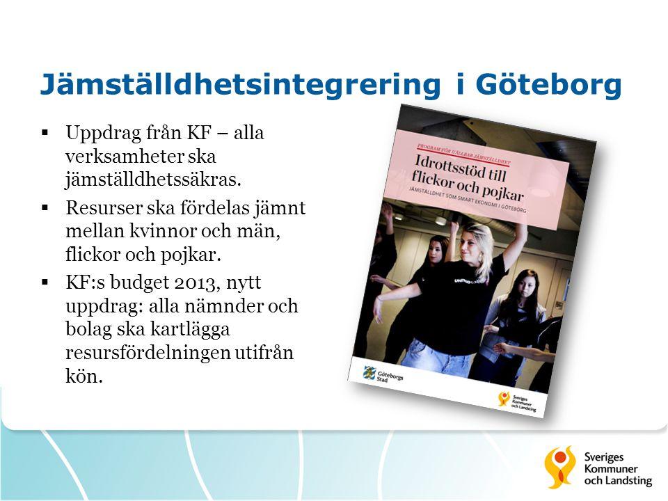 Jämställdhetsintegrering i Göteborg  Uppdrag från KF – alla verksamheter ska jämställdhetssäkras.  Resurser ska fördelas jämnt mellan kvinnor och mä