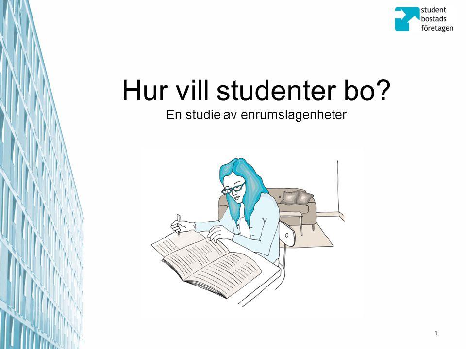 Hur vill studenter bo? En studie av enrumslägenheter 1