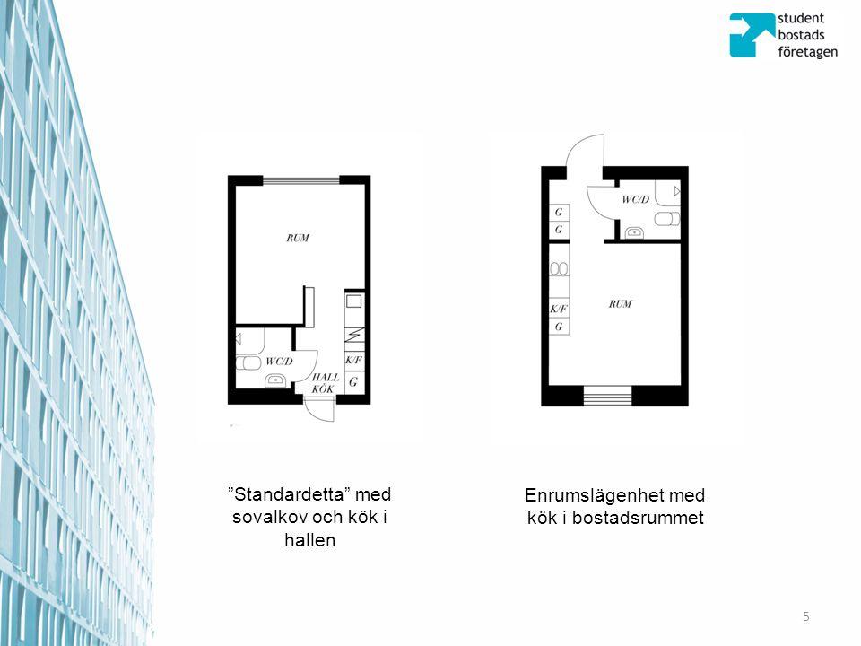 Standardetta med sovalkov och kök i hallen Enrumslägenhet med kök i bostadsrummet 5