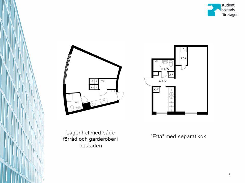 Lägenhet med både förråd och garderober i bostaden Etta med separat kök 6