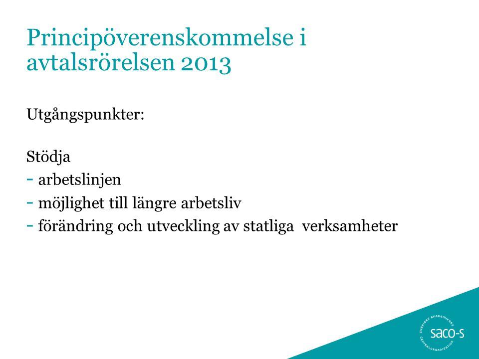 Principöverenskommelse i avtalsrörelsen 2013 Utgångspunkter: Stödja - arbetslinjen - möjlighet till längre arbetsliv - förändring och utveckling av st