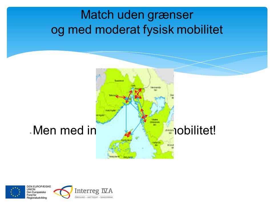 - Men med intensiv digital mobilitet! Match uden grænser og med moderat fysisk mobilitet