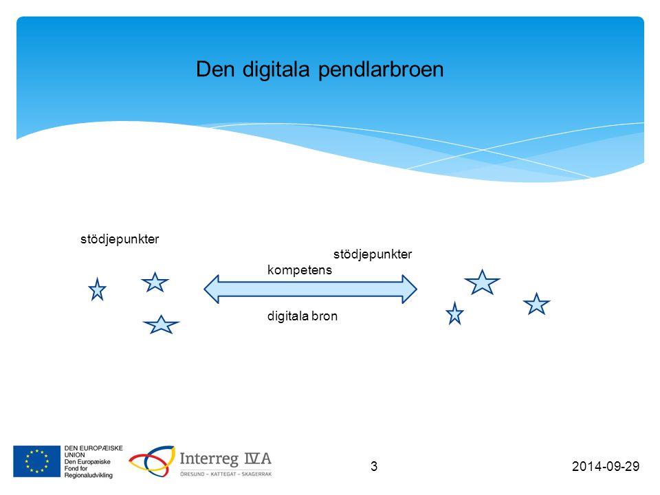 stödjepunkter kompetens digitala bron Den digitala pendlarbroen 2014-09-29 3