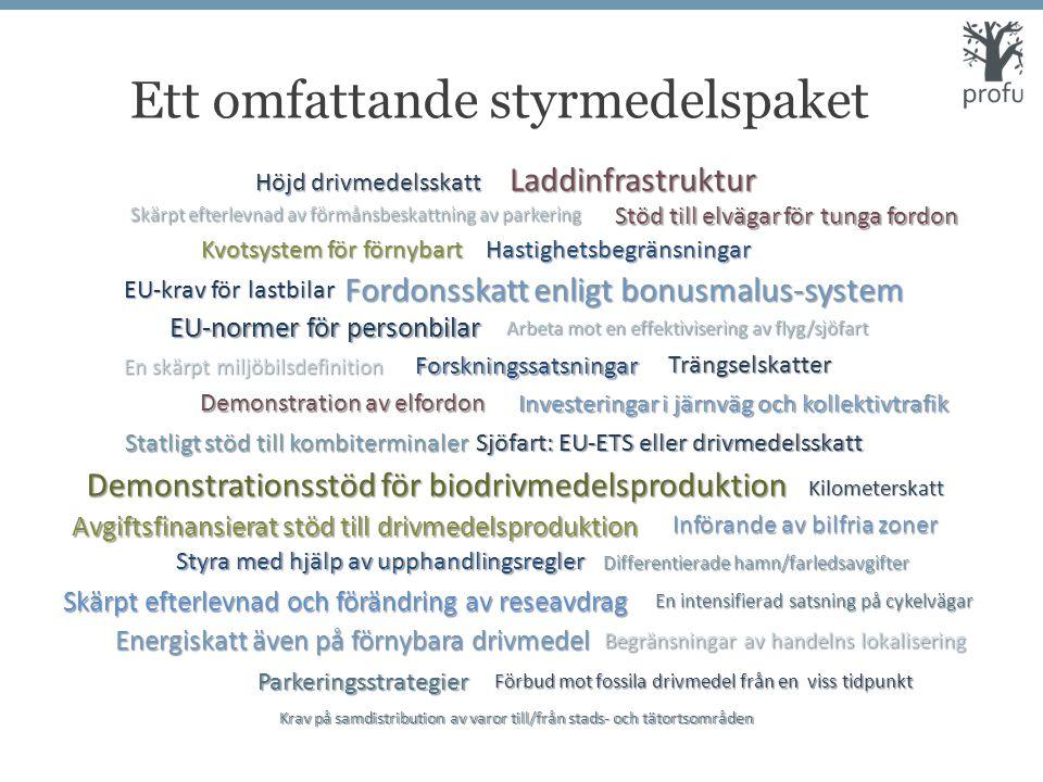 Ett omfattande styrmedelspaket Höjd drivmedelsskatt Investeringar i järnväg och kollektivtrafik Forskningssatsningar Skärpt efterlevnad av förmånsbeskattning av parkering Skärpt efterlevnad och förändring av reseavdrag Energiskatt även på förnybara drivmedel Kilometerskatt Sjöfart: EU-ETS eller drivmedelsskatt Parkeringsstrategier Krav på samdistribution av varor till/från stads- och tätortsområden Avgiftsfinansierat stöd till drivmedelsproduktion Statligt stöd till kombiterminaler Differentierade hamn/farledsavgifter Begränsningar av handelns lokalisering Trängselskatter Förbud mot fossila drivmedel från en viss tidpunkt Laddinfrastruktur Stöd till elvägar för tunga fordon Styra med hjälp av upphandlingsregler Införande av bilfria zoner EU-normer för personbilar EU-krav för lastbilar En intensifierad satsning på cykelvägar Demonstration av elfordon Demonstrationsstöd för biodrivmedelsproduktion Kvotsystem för förnybart En skärpt miljöbilsdefinition Fordonsskatt enligt bonusmalus-system Hastighetsbegränsningar Arbeta mot en effektivisering av flyg/sjöfart