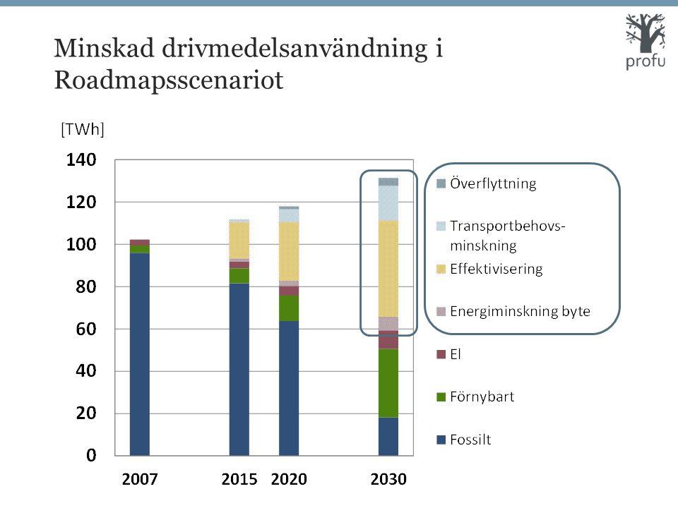 Minskad drivmedelsanvändning i Roadmapsscenariot