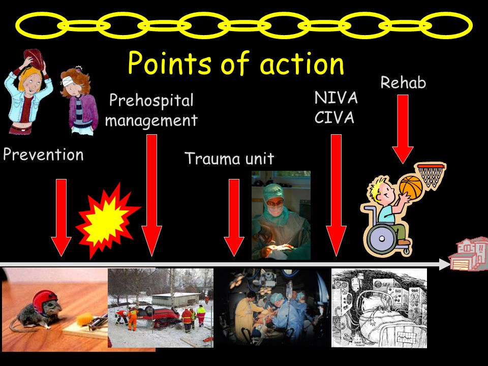 Trauma unit NIVA CIVA Points of action Rehab Prevention Prehospital management