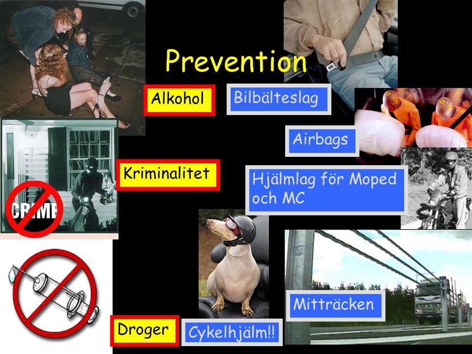 Cykelhjälm!! Bilbälteslag Airbags Prevention Droger Alkohol Hjälmlag för Moped och MC Kriminalitet Mitträcken