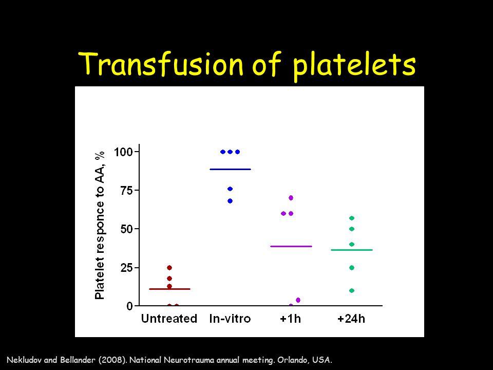 Nekludov and Bellander (2008). National Neurotrauma annual meeting. Orlando, USA. Transfusion of platelets
