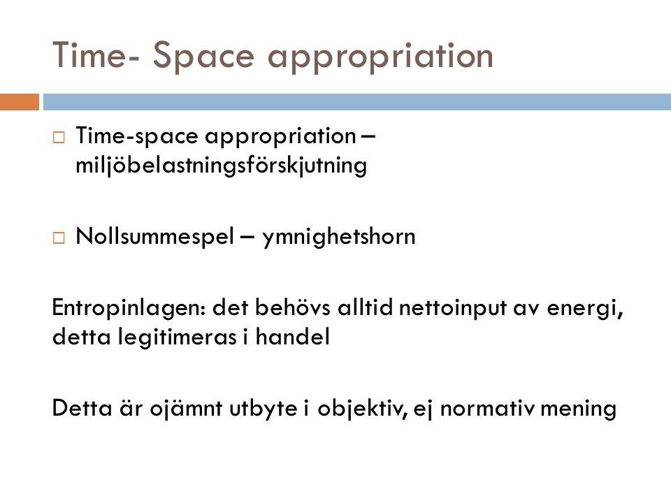Time- Space appropriation  Time-space appropriation – miljöbelastningsförskjutning  Nollsummespel – ymnighetshorn Entropinlagen: det behövs alltid n