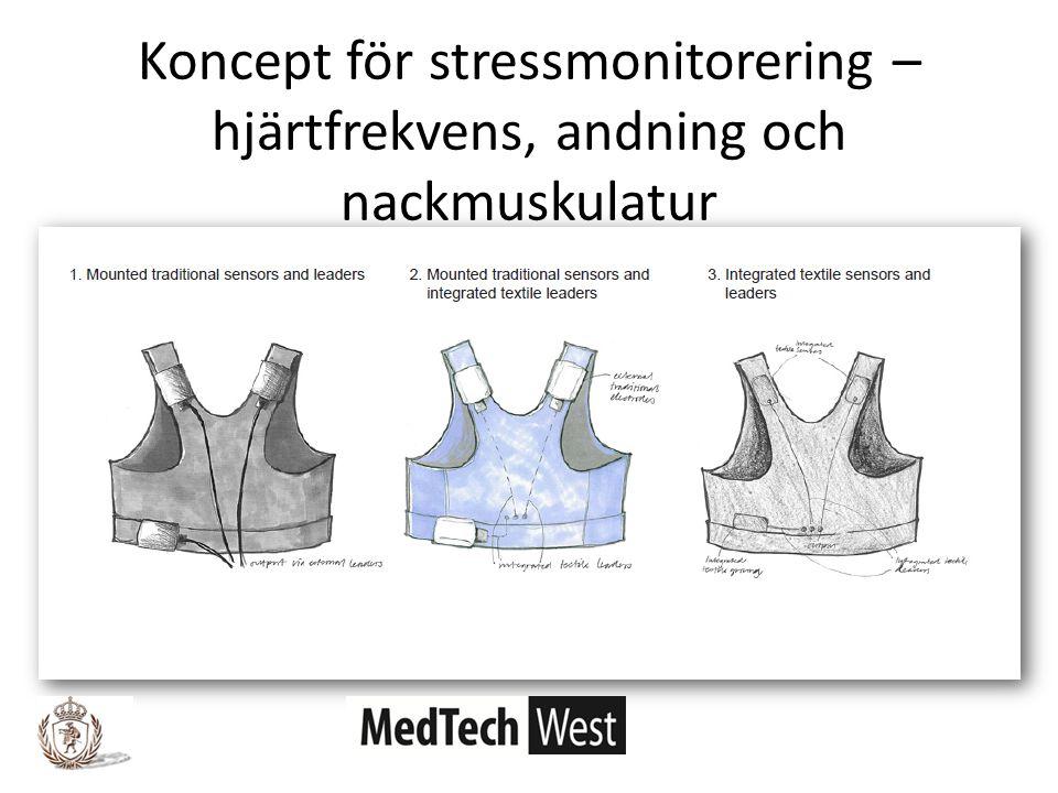 Koncept för stressmonitorering – hjärtfrekvens, andning och nackmuskulatur