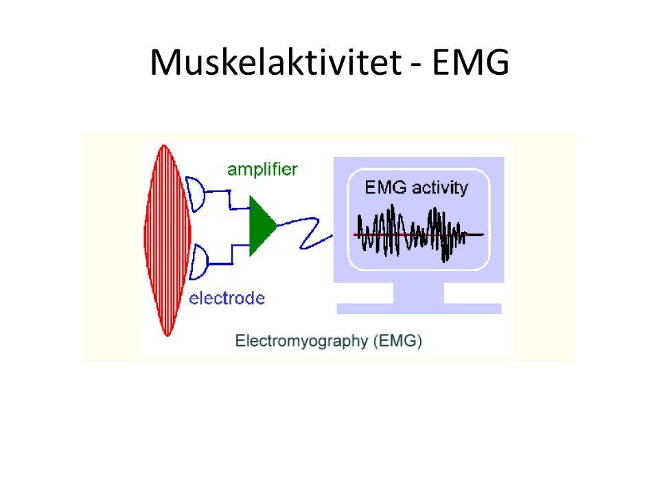 Muskelaktivitet - EMG