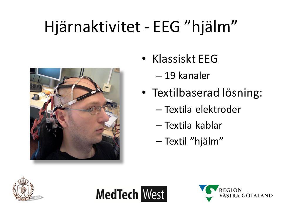 Hjärnaktivitet - EEG hjälm Klassiskt EEG – 19 kanaler Textilbaserad lösning: – Textila elektroder – Textila kablar – Textil hjälm