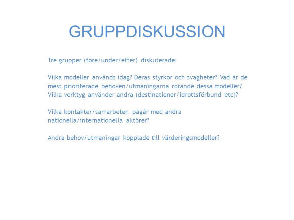GRUPPDISKUSSION Tre grupper (före/under/efter) diskuterade: Vilka modeller används idag.
