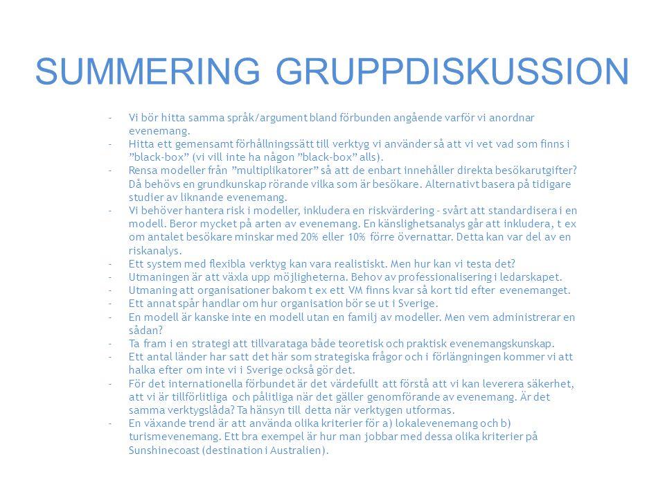 SUMMERING GRUPPDISKUSSION -Vi bör hitta samma språk/argument bland förbunden angående varför vi anordnar evenemang.
