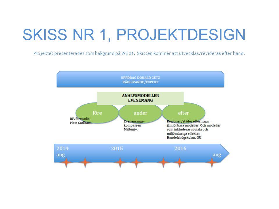 Projektet presenterades som bakgrund på WS #1. Skissen kommer att utvecklas/revideras efter hand.