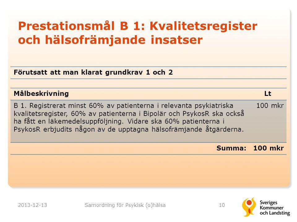 Prestationsmål B 1: Kvalitetsregister och hälsofrämjande insatser 2013-12-13Samordning för Psykisk (o)hälsa10 MålbeskrivningLt B 1. Registrerat minst