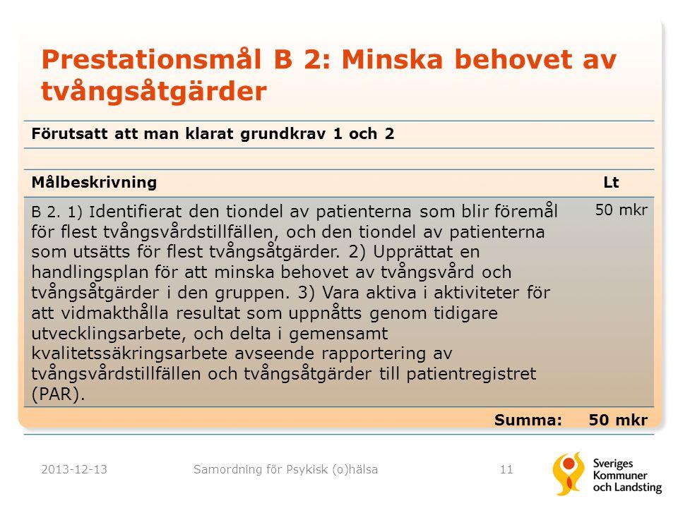 Prestationsmål B 2: Minska behovet av tvångsåtgärder 2013-12-13Samordning för Psykisk (o)hälsa11 MålbeskrivningLt B 2. 1) I dentifierat den tiondel av