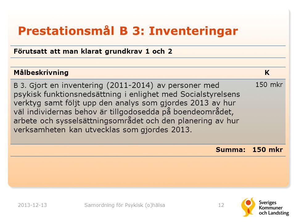 Prestationsmål B 3: Inventeringar 2013-12-13Samordning för Psykisk (o)hälsa12 MålbeskrivningK B 3. G jort en inventering (2011-2014) av personer med p