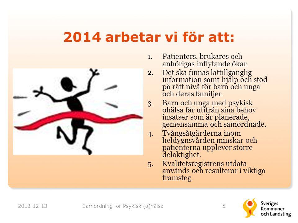 2014 arbetar vi för att: 1.Patienters, brukares och anhörigas inflytande ökar. 2.Det ska finnas lättillgänglig information samt hjälp och stöd på rätt
