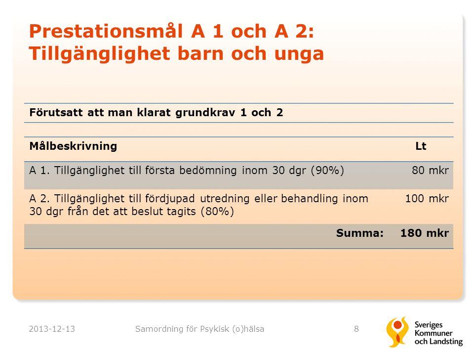 Prestationsmål A 1 och A 2: Tillgänglighet barn och unga 2013-12-13Samordning för Psykisk (o)hälsa8 MålbeskrivningLt A 1. Tillgänglighet till första b