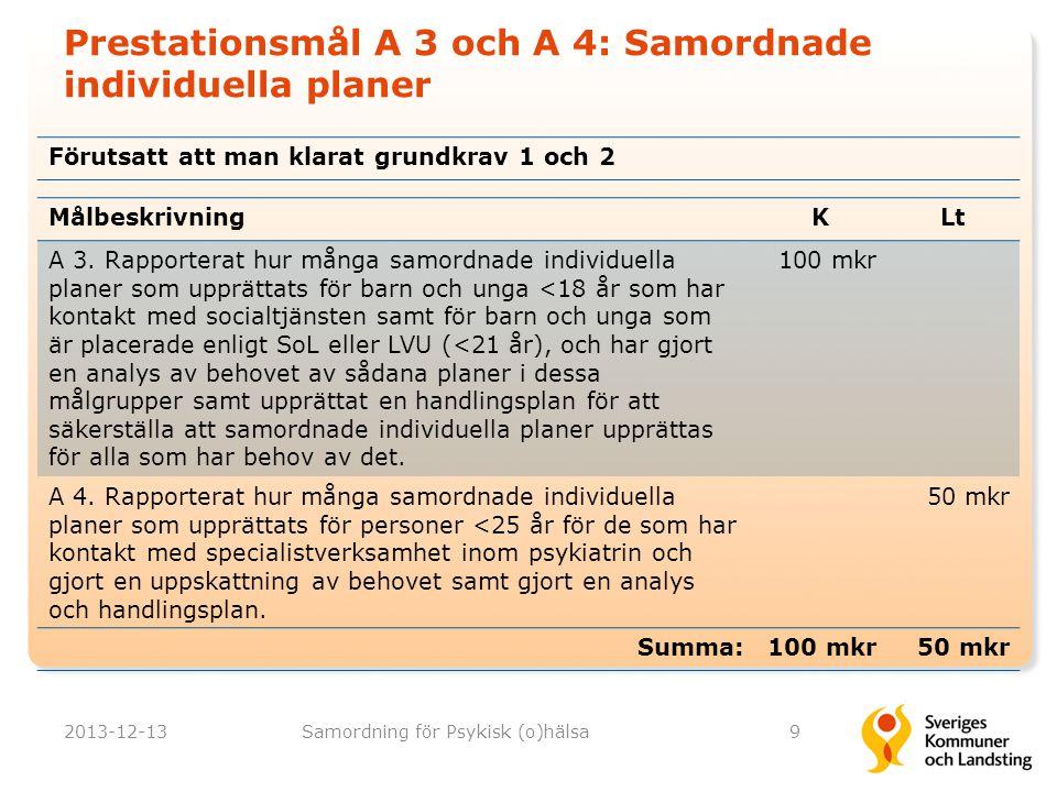 Prestationsmål A 3 och A 4: Samordnade individuella planer 2013-12-13Samordning för Psykisk (o)hälsa9 MålbeskrivningKLt A 3. Rapporterat hur många sam