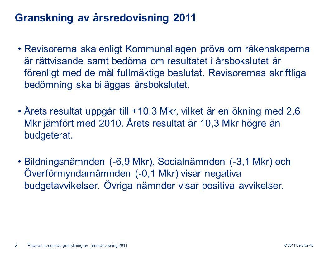 © 2011 Deloitte AB 2Rapport avseende granskning av årsredovisning 2011 Granskning av årsredovisning 2011 Revisorerna ska enligt Kommunallagen pröva om räkenskaperna är rättvisande samt bedöma om resultatet i årsbokslutet är förenligt med de mål fullmäktige beslutat.
