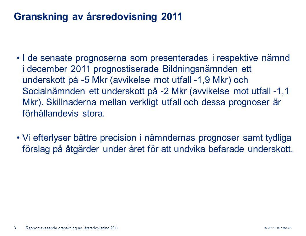 © 2011 Deloitte AB 3Rapport avseende granskning av årsredovisning 2011 Granskning av årsredovisning 2011 I de senaste prognoserna som presenterades i respektive nämnd i december 2011 prognostiserade Bildningsnämnden ett underskott på -5 Mkr (avvikelse mot utfall -1,9 Mkr) och Socialnämnden ett underskott på -2 Mkr (avvikelse mot utfall -1,1 Mkr).