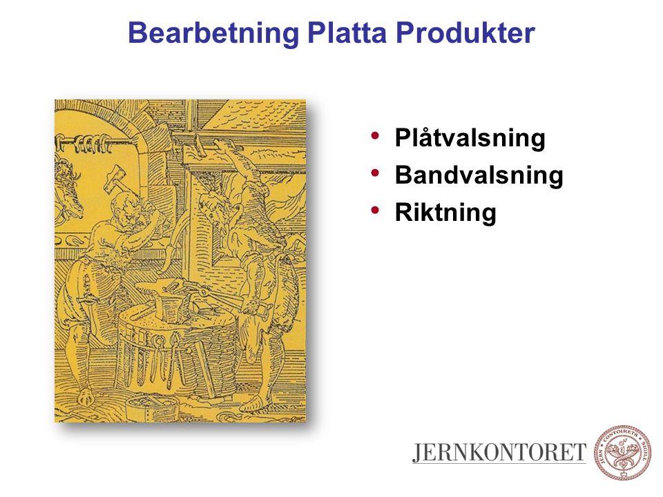 Bearbetning Platta Produkter Plåtvalsning Bandvalsning Riktning