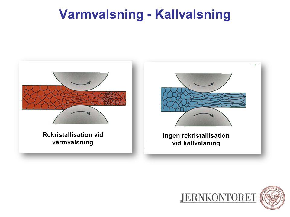 Varmvalsning - Kallvalsning Rekristallisation vid varmvalsning Ingen rekristallisation vid kallvalsning