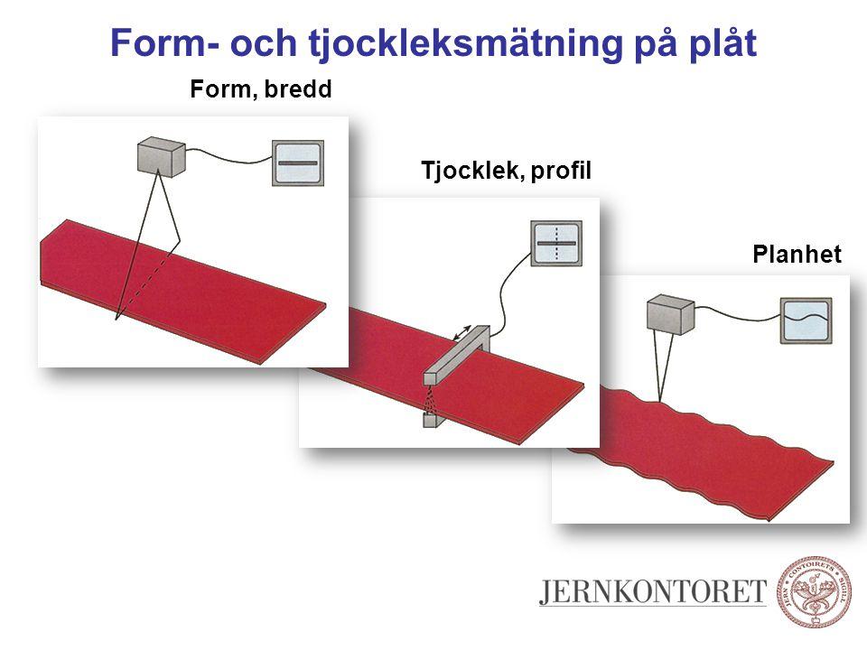 Form- och tjockleksmätning på plåt Form, bredd Tjocklek, profil Planhet