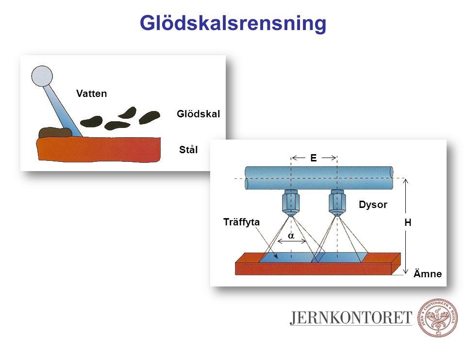 Processtyrning Order, fakturering Produktionsstyrning Bränsleoptimering Stickschemagenerering Brännarreglering Rullbana