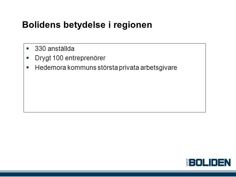 Bolidens betydelse i regionen  330 anställda  Drygt 100 entreprenörer  Hedemora kommuns största privata arbetsgivare