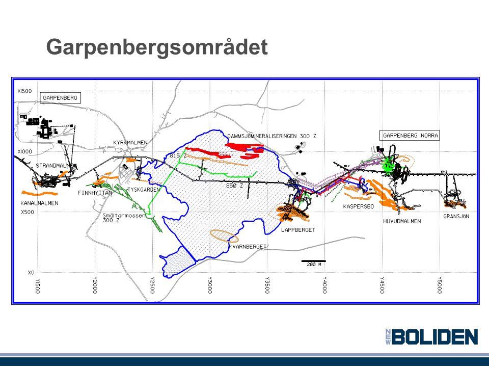 Garpenbergsområdet
